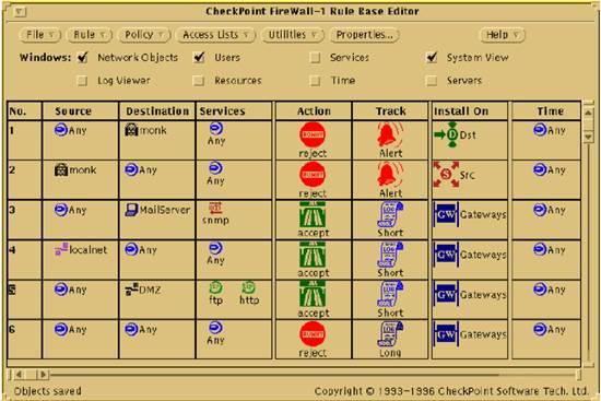 צילום מסך של הממשק הראשוני של FireWall-1 / באדיבות שלמה קרמר