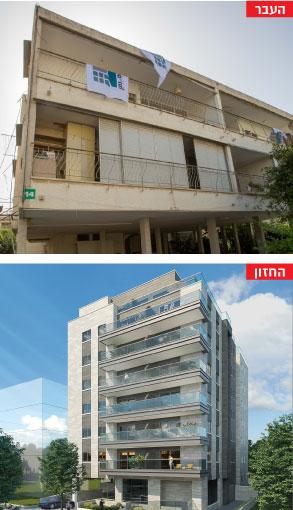 הבניין ברחוב אנטלוקובסקי/ צילום: שלום את נתן, הדמיה: Arceffect visuals, עדי בואנו