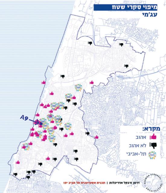 מיפוי סקרי שטח - עג'מי