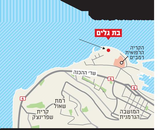 רצועת החוף של בסיס חיל הים בשכונת בת גלים, חיפה