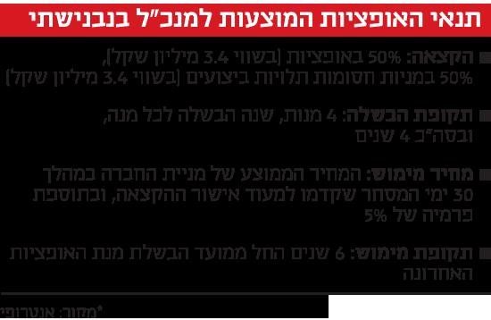"""תנאי האופציות המוצעות למנכ""""ל בנבנישתי"""