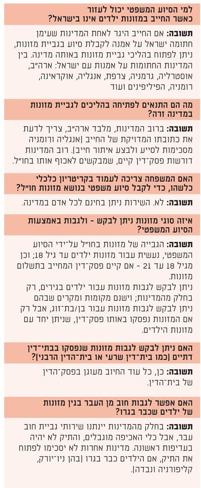 למי הסיוע המשפטי יכול לעזור כאשר החייב במזונות ילדים אינו בישראל