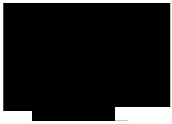 המספרים של גזית גלוב ושל נורסטאר
