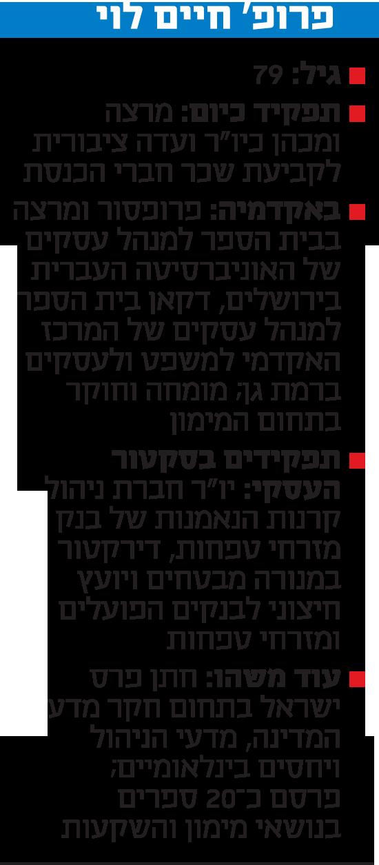 פרופ' חיים לוי: תעודת זהות