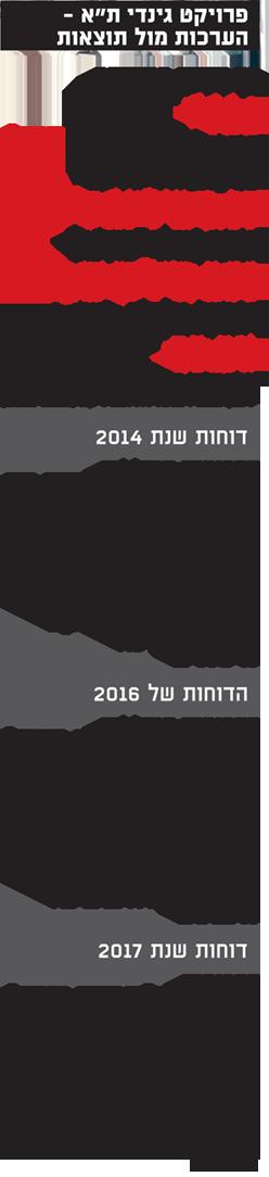 פרוייקט גינדי תל אביב