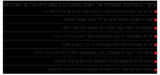 """עיקרי ההמלצות הצפויות של רשות ההגבלים ורשות ני""""ע (על פי הערכות)"""