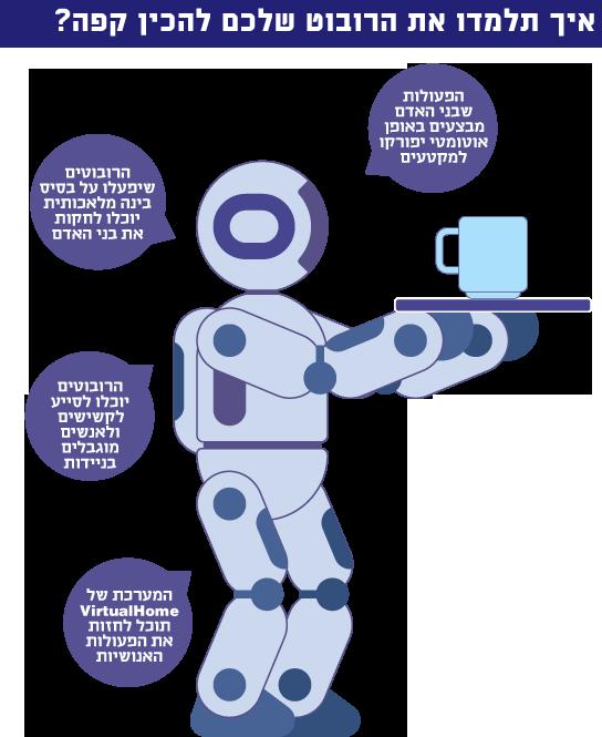 איך תלמדו את הרובוט שלכם להכין קפה?