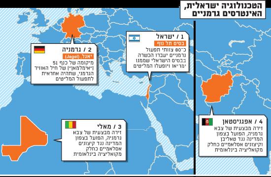 הטכנולוגיה ישראלית