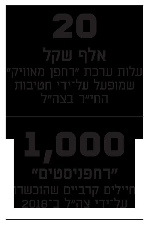 20 אלף