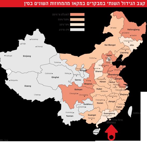 קצב הגידול השנתי במבקרים במקאו מהמחוזות השונים בסין