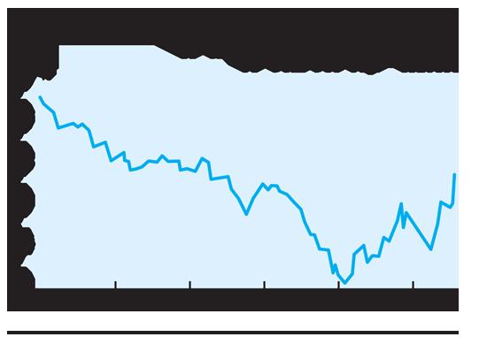 מרווח ממוצע של האגח האמריקאיות בתל אביב