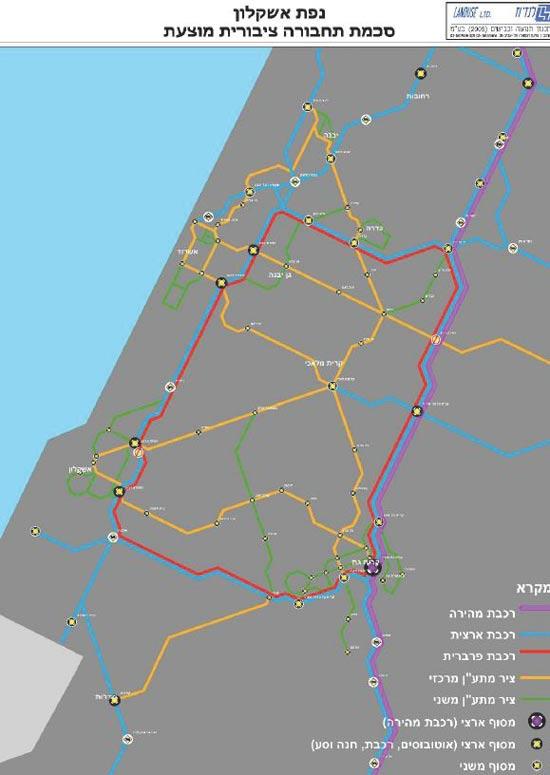 אשקלון  תחבורה ציבורית