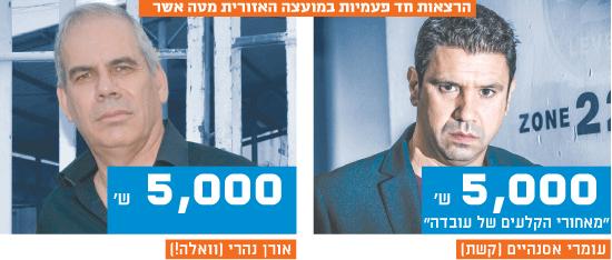 עומרי אסנהיים ואורן נהרי / צילומים: שלומי יוסף ותמר מצפי