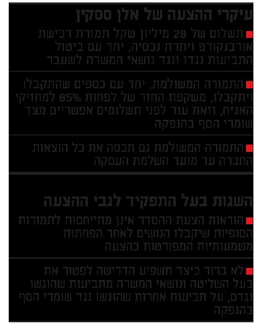 עיקרי ההצעה של אלן ססקין