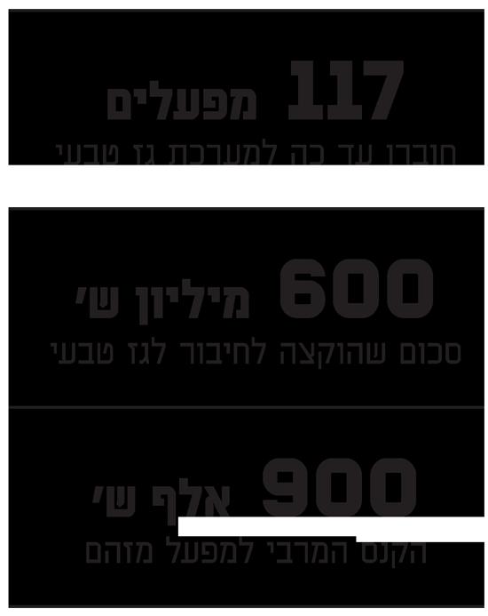 על הכוונת של המשרד להגנת הסביבה: קנסות ל-30 מפעלים