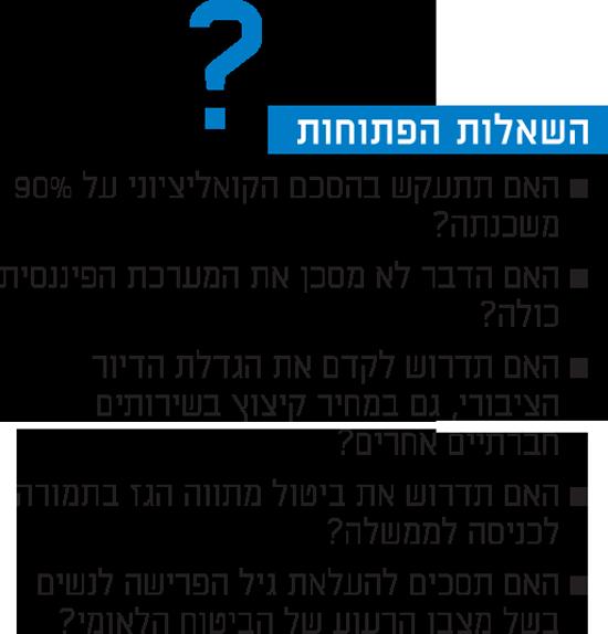 שלב השאלות הקשות: אורלי לוי-אבקסיס רוצה לעזור לחלשים, האם משרד השיכון מתאים לה? 3-550x574.2019107T170248