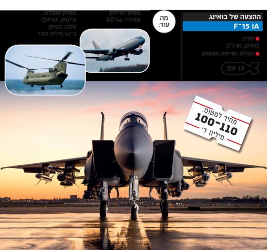 """דילמה של 11 מיליארד דולר: באיזה מטוס קרב יבחר הרמטכ""""ל החדש ומי חושש מההחלטה 4-550x516.2019303T164015"""