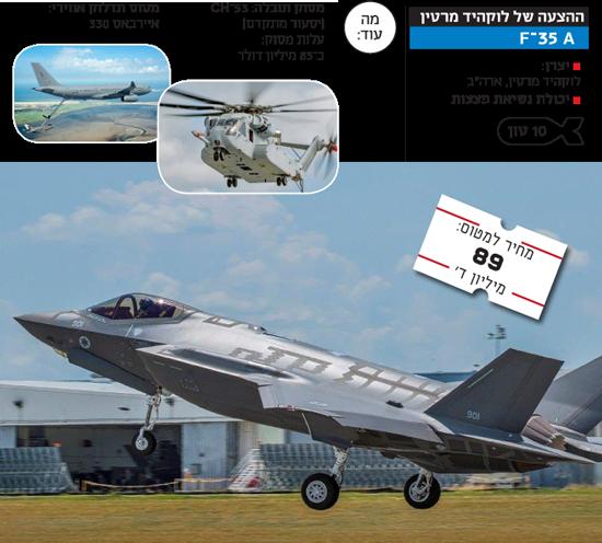 """דילמה של 11 מיליארד דולר: באיזה מטוס קרב יבחר הרמטכ""""ל החדש ומי חושש מההחלטה 5-550x496.2019303T164037"""