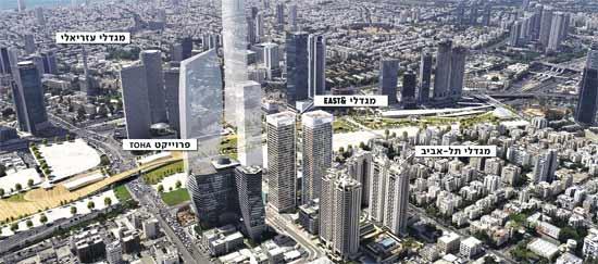 מבט ממזרח על תל אביב/ צילום: East&