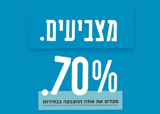 """לוגו עמותת """"מצביעים 70"""""""