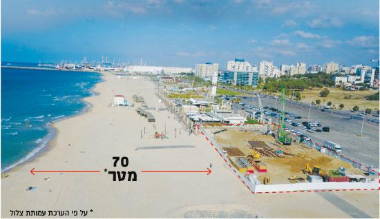 """אתר הבנייה של המלון בחוף """"לידו"""" / צילום: דויד אסייג"""