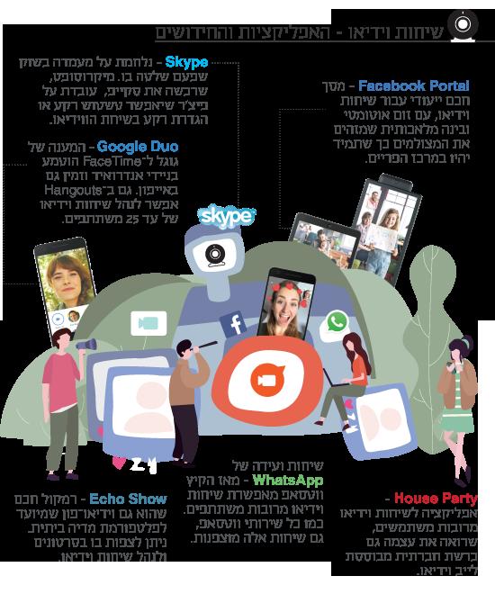 שיחות וידיאו - האפליקציות והחידושים