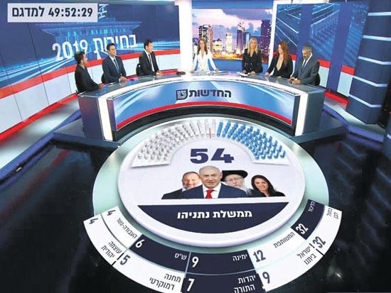 אולפן חדשות 13. נשארו באולפן הבית וחסכו לערוץ מיליון שקל / צילום: ערוץ 13