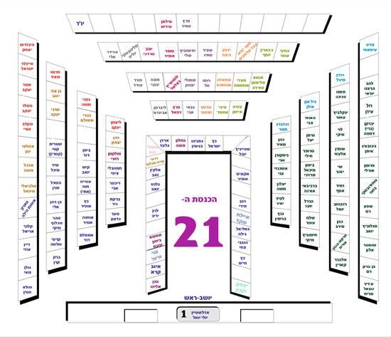 סידור הישיבה בכנסת ה-21 / עיצוב והפקה: מחלקת הדפוס והפרסומים של הכנסת