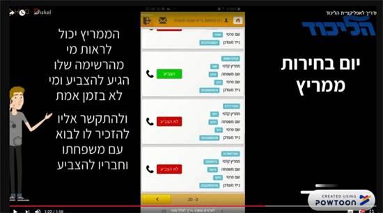 מתוך סרטון ההדרכה לעובדי מפלגת הליכוד / אילוסטרציה: צילום מסך מיוטיוב