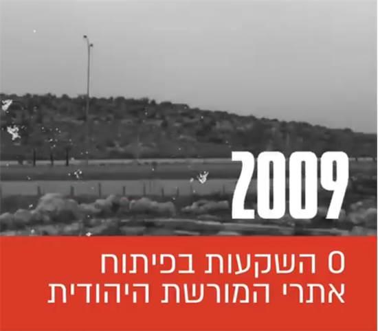 """""""2009: אפס השקעות בפיתוח אתרי המורשת היהודית"""" / אילוסטרציה: קמפיין הליכוד, יח""""צ"""