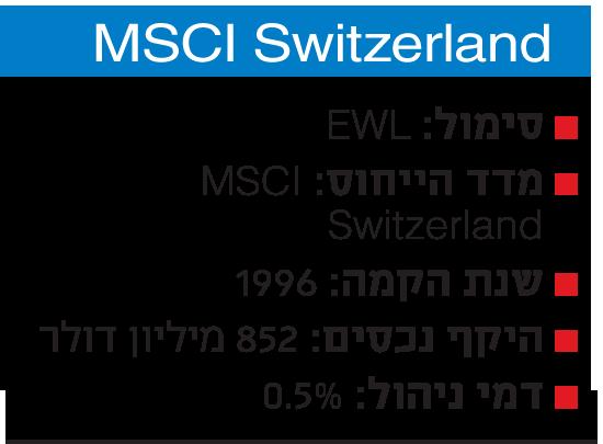 MSCI Switzerland - תעודת זהות