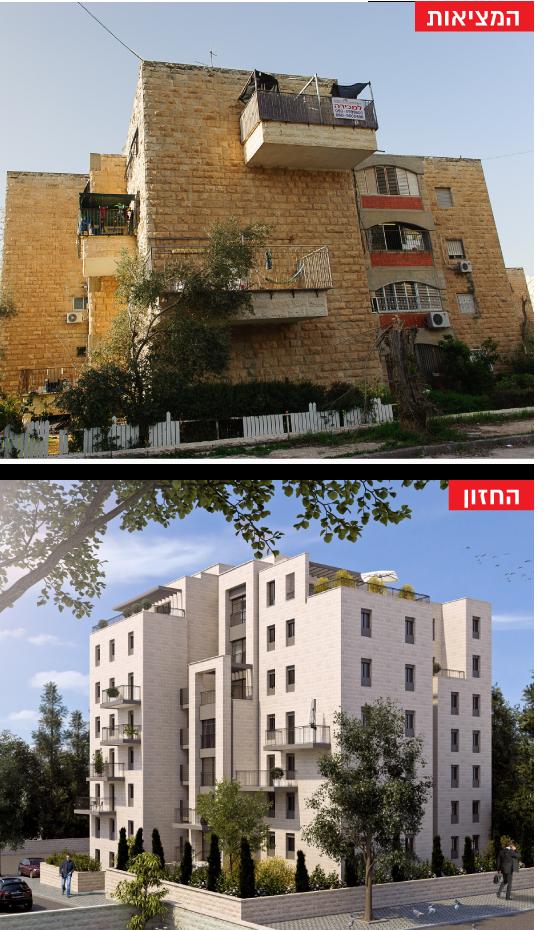 """רמת אשכול, ירושלים / צילום והדמיה: יח""""צ"""
