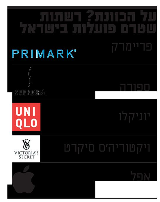 על הכוונת? רשתות שטרם פועלות בישראל