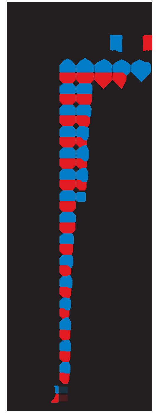 הריבית המוניטארית בקרב מדינות שהפחיתו את הריבית ב-2019