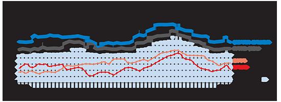 """שיעור הבעלות על בתים בארה""""ב"""