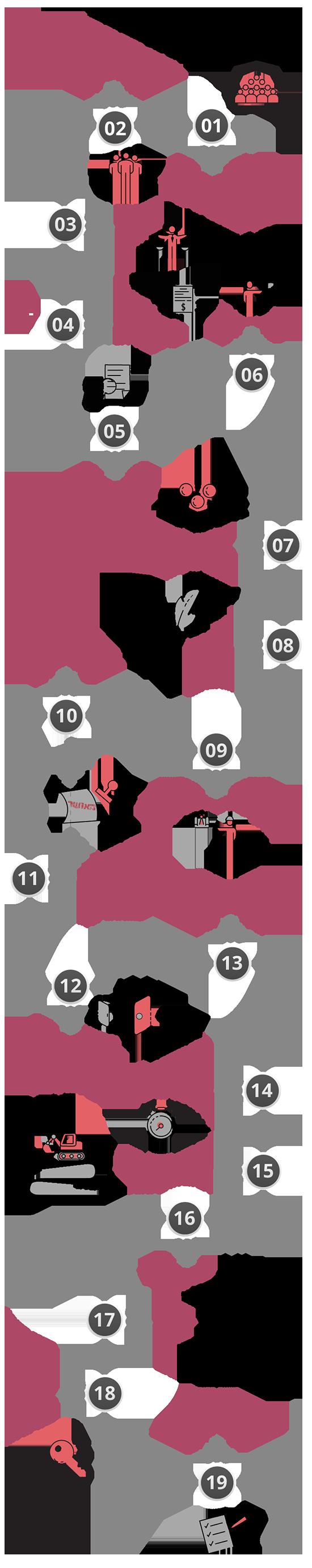 מסלול פינוי בינוי: ארגון וביצוע  / אינפוגרפיק: טלי בוגדנובסקי
