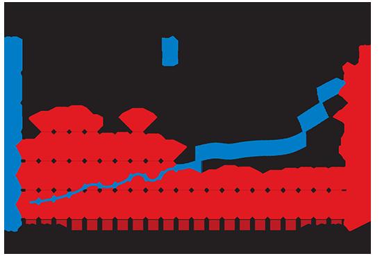 חברות ה-IT הישראליות מכפילי הרווח התארכו, אבל קצב הצמיחה לא עלה