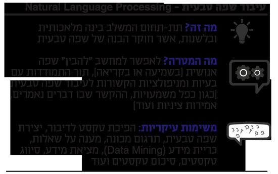 עיבוד שפה טבעית - Natural Language Processing