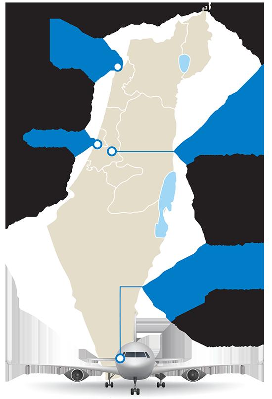שדות התעופה הבינלאומיים בישראל
