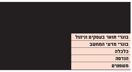 """פערים מדאיגים בייצוג ושכר בשוק העבודה בקרב נשים וקבוצות מיעוט בישראל / המרכז לסטטיסטיקה, אוני' ת""""א"""