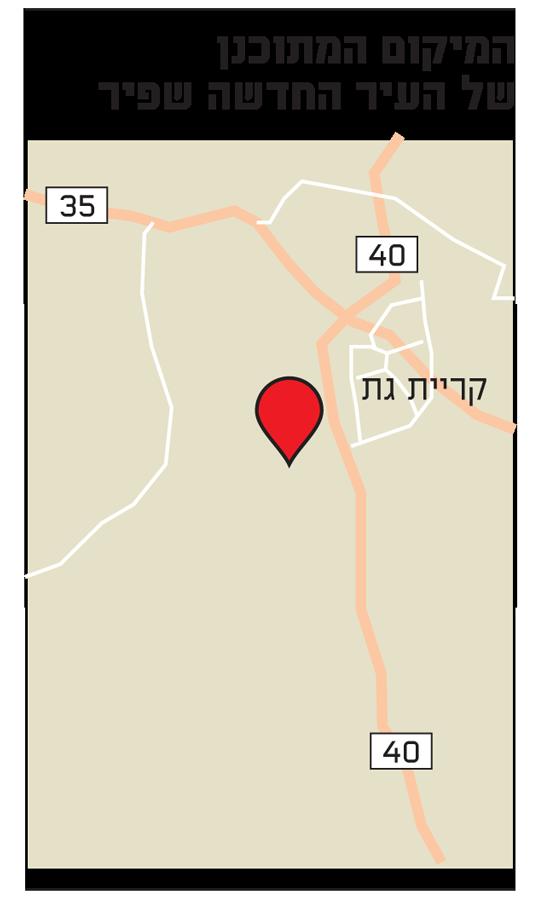 המיקום המתוכנן של העיר החדשה שפיר