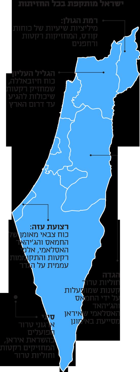 ישראל מותקפת מכל החזיות