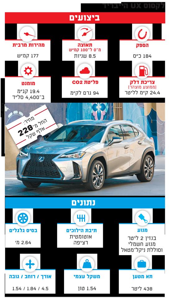 לקסוס UX הייבריד - net