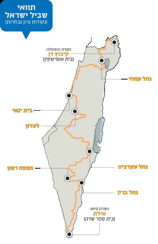 תוואי שביל ישראל
