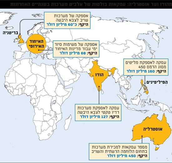 מהודו ועד אוסטרליה - עסקאות אלביט