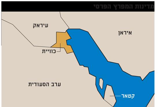 מדינות המפרץ הפרסי