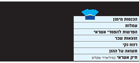 תוצאות לאומי