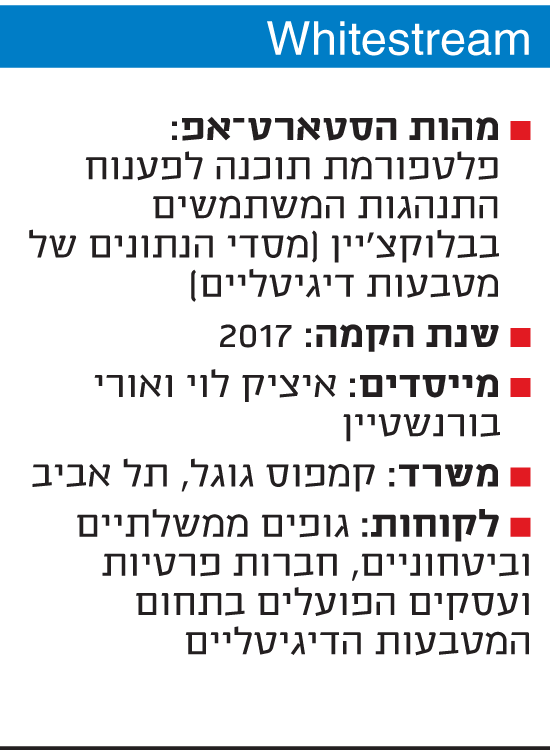 Whitestream: תעודת זהות