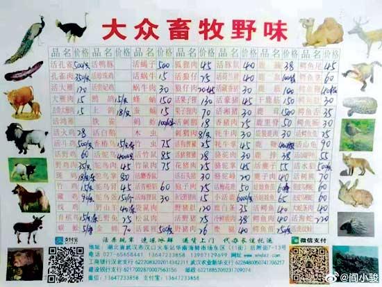 מודעה שמציגה את  בעלי החיים שנמכרו בשוק שבו פרצה המגפה/  צילום: מתוך וויבו