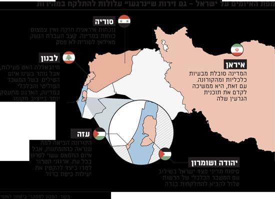 מפת האיומים על ישראל